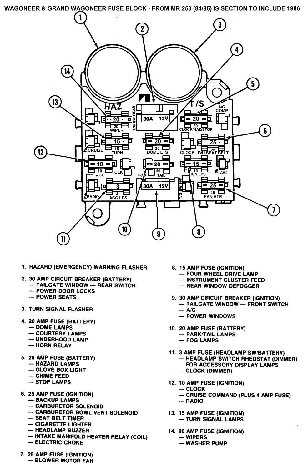 85 corvette fuse box diagram  corvette  auto parts catalog